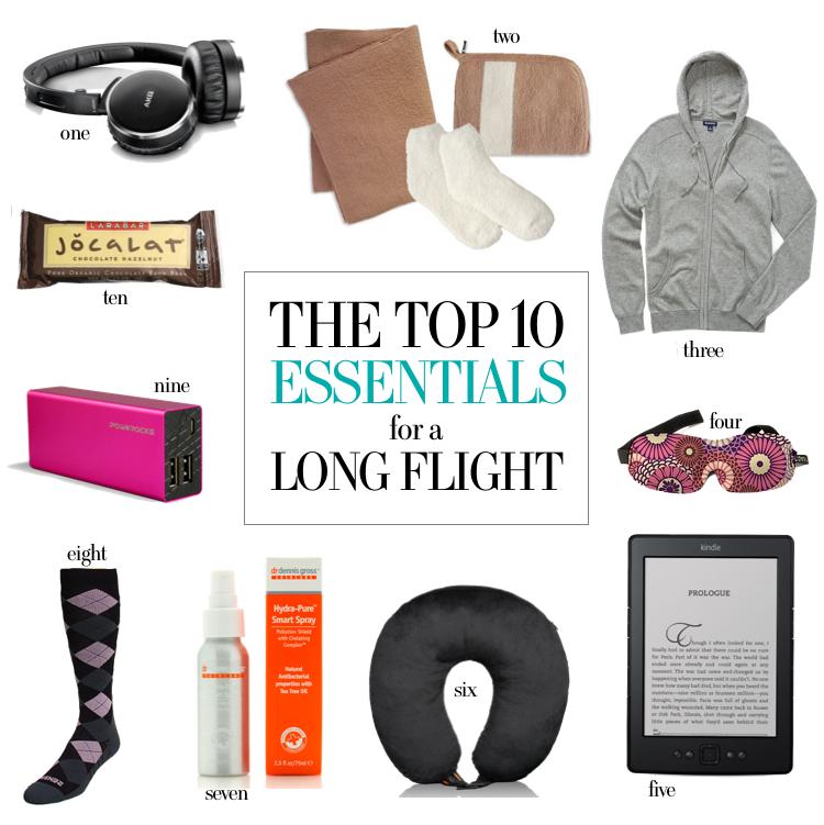 Men S Essentials For Traveling