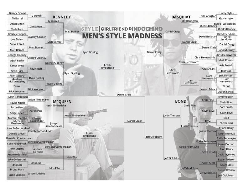 men's style, march madness, bracket, 2015, celeb style