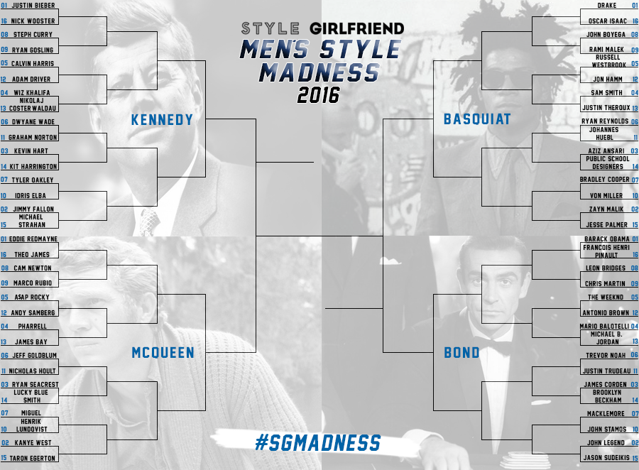 sg madness, bracket reveal, march madness, men's style madness