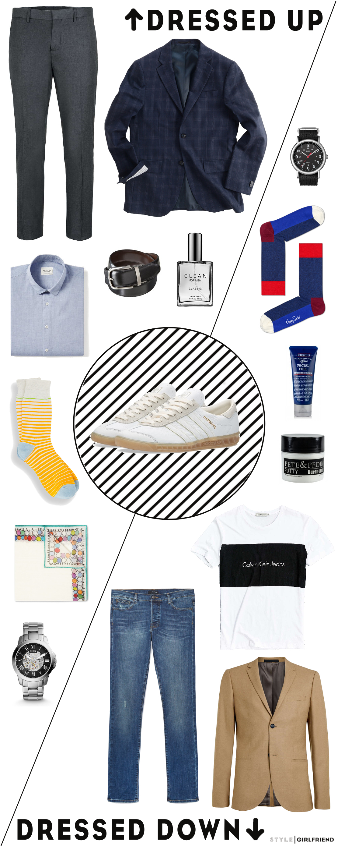 How to Wear... Sneakers