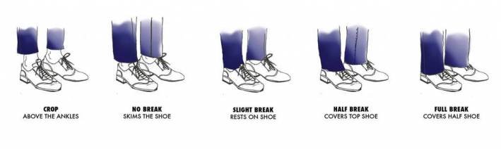 different pant breaks