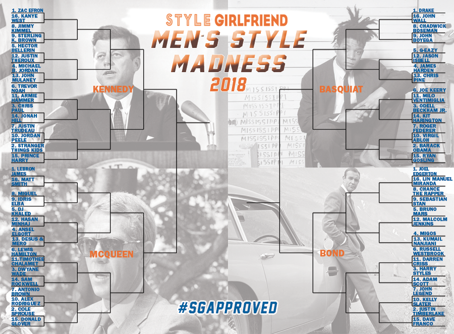 2018 style madness, style girlfriend march madness, sg madness,