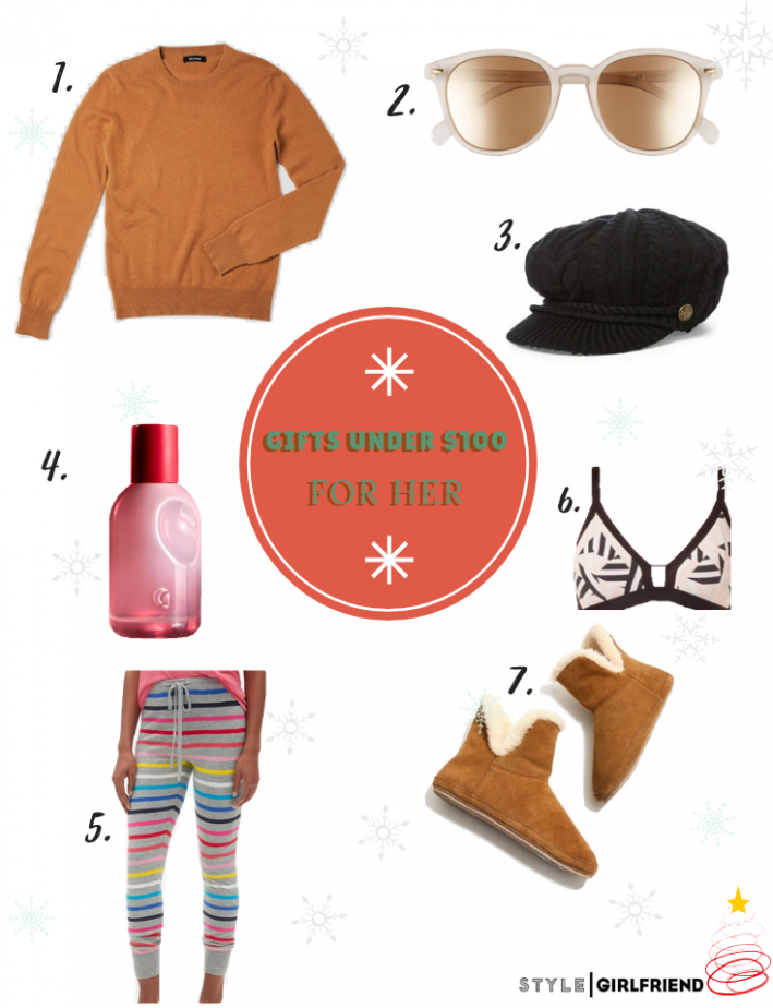 gift guide under 100 for her