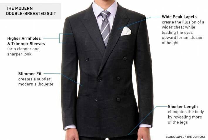 how to wear a double breasted suit visual graphic