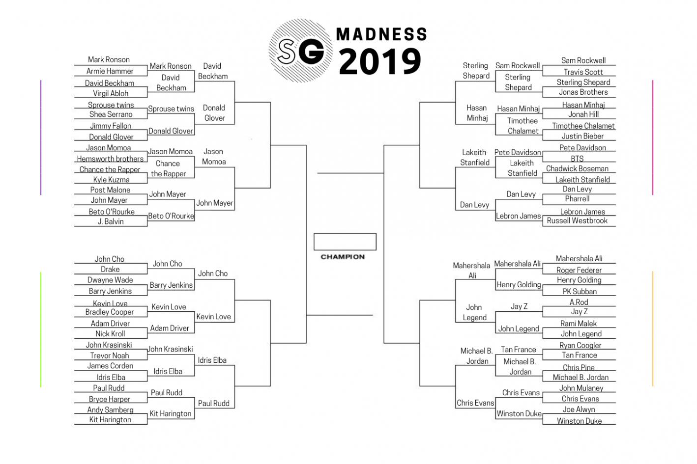sg madness 2019 round 3