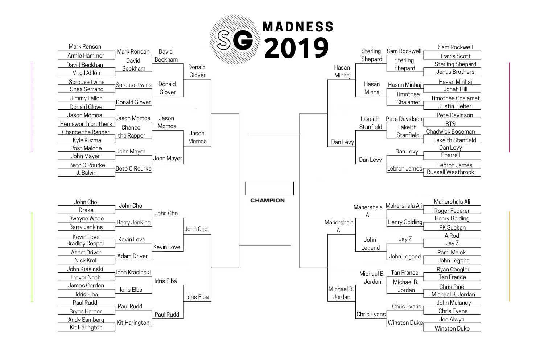 SG Madness 2019 elite eight